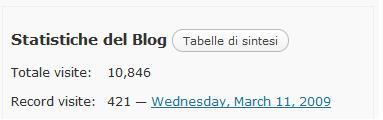 blog-record-visite