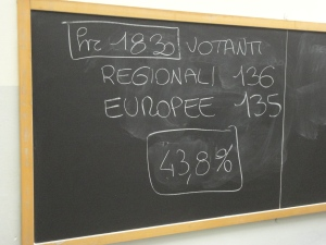 Torino 25 maggio 2014. Ai seggi. Percentuali