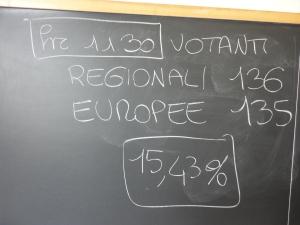 Una sezione di Torino. Ai seggi. Elezioni europee e regionali. 25 maggio 2014
