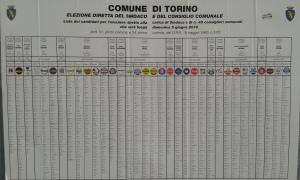 Torino 5 6 2016 foto Borrelli Romano